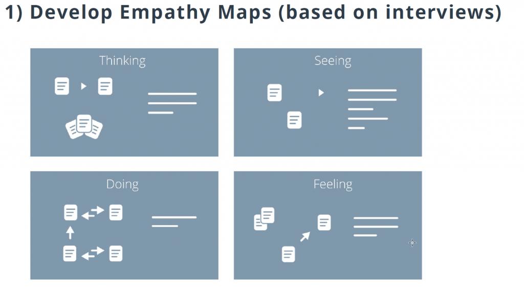 كيف يمكنك انشاء Empathy maps