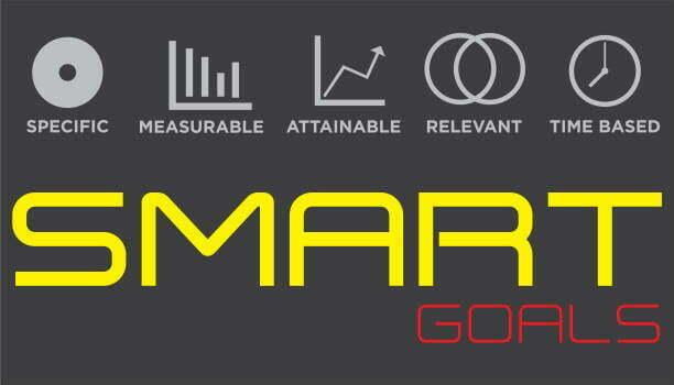 Smart marketing objective